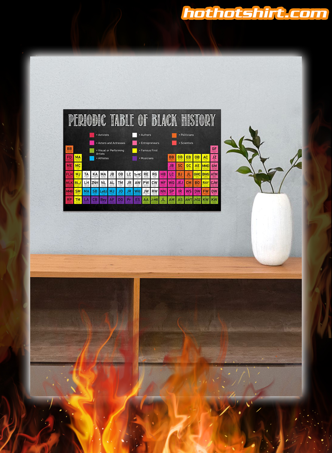 Black History Periodic Table Poster
