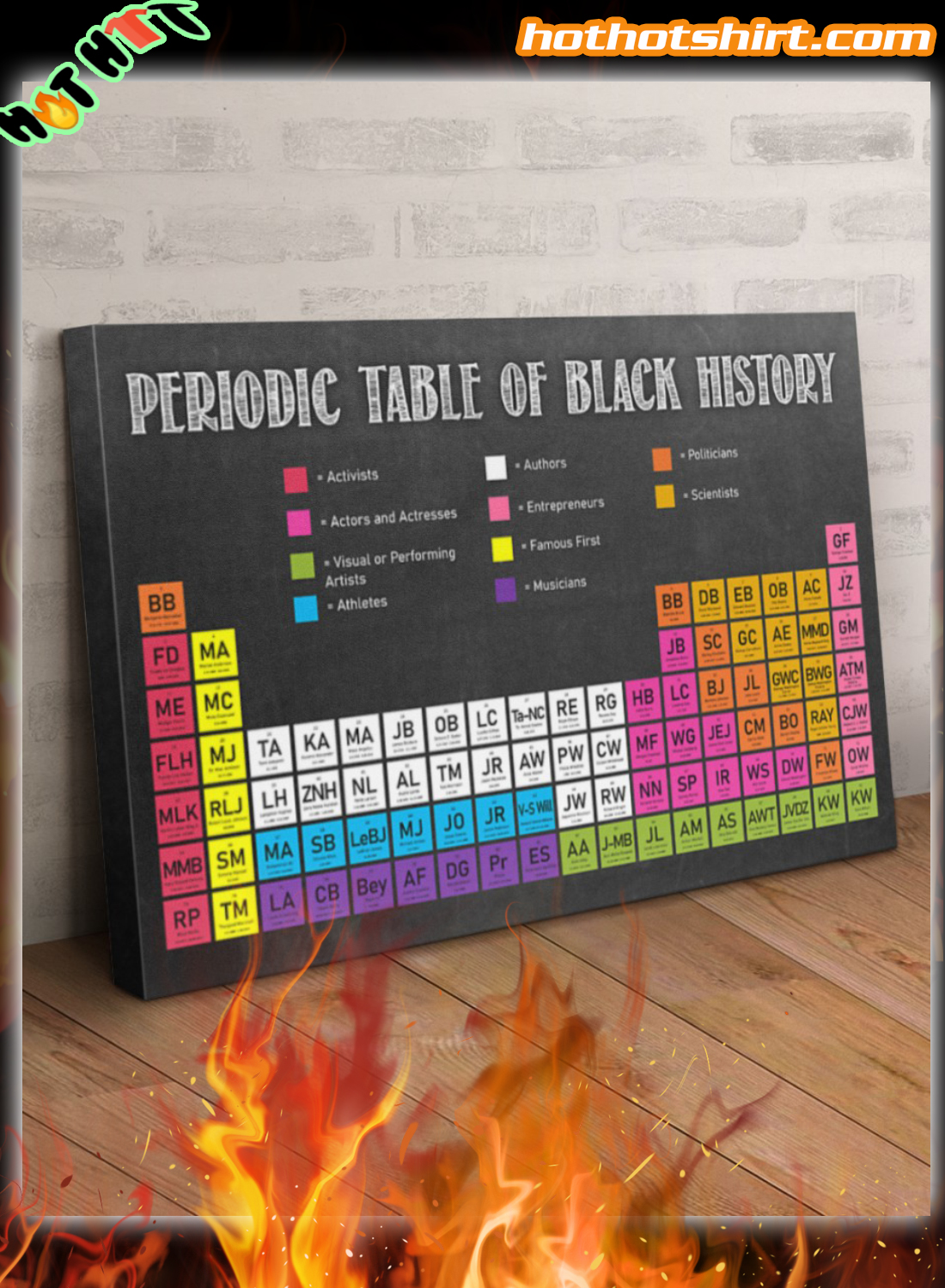 Periodic table of black history poster and canvas print