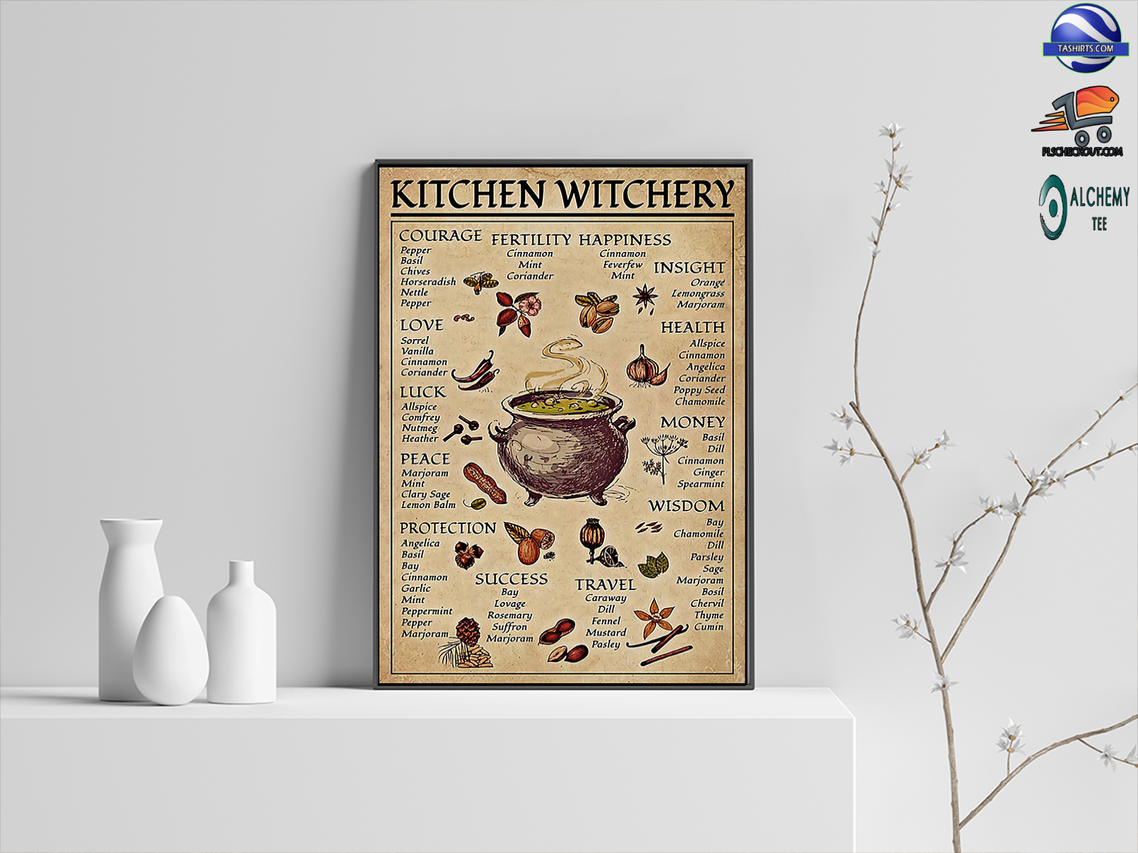 Kitchen witchery knowledge poster